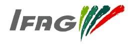 Institut für angewandte Gerontologie gGmbH